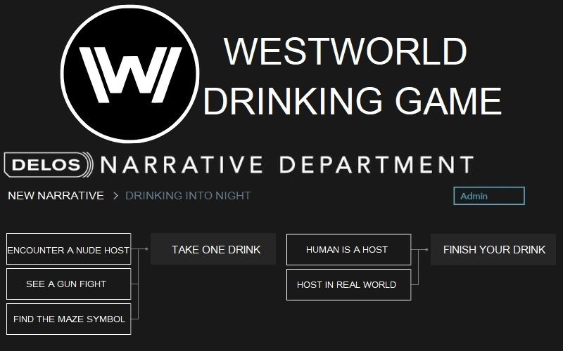 Westworld Drinking Game